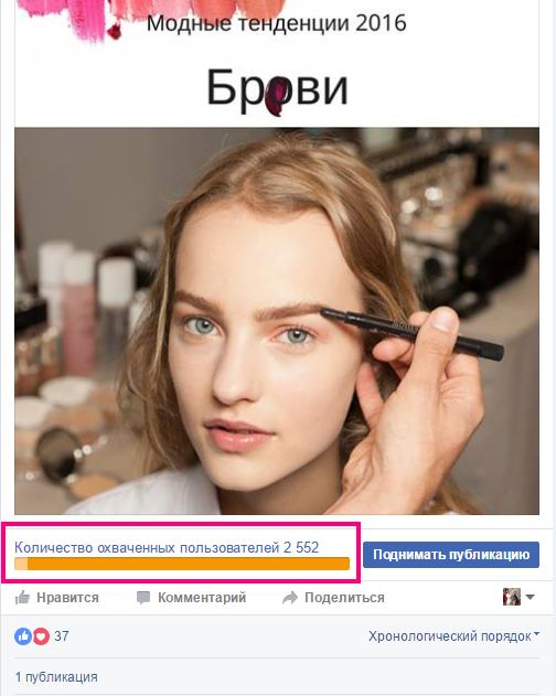 продвижение поста в фейсбуке