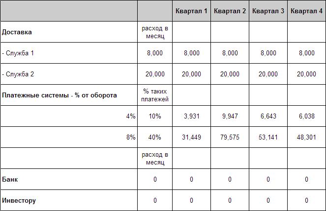 расчет прибыльности майнинга лайткоинов