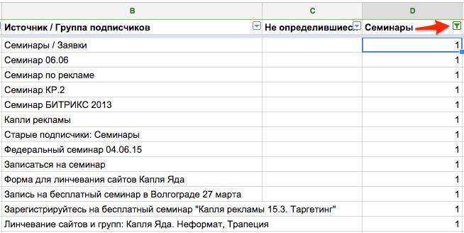 Виртуальная школа графического дизайна Бориса Поташника