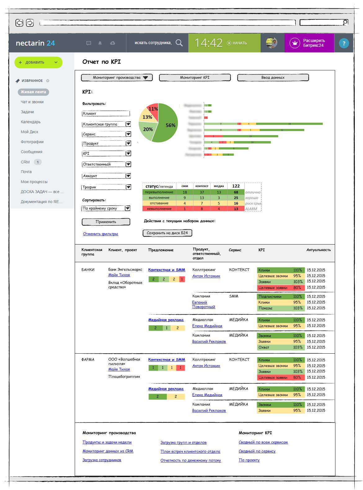 Битрикс24 разработка приложения crm система взаимоотношения с клиентами