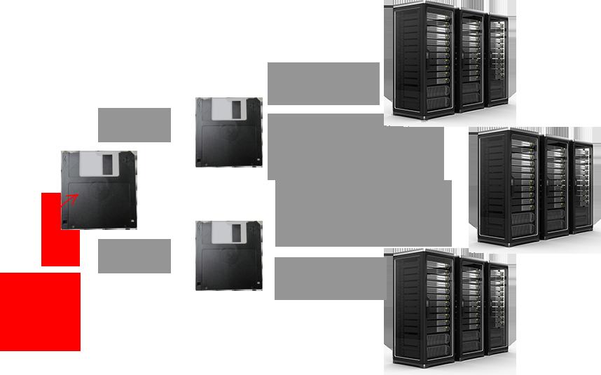домен регистрация домена ресурса адекватна его целям и задачам