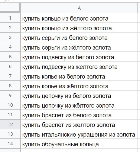 Список запросов для продвижения